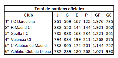 cuadro-7-total-partidos-oficiales